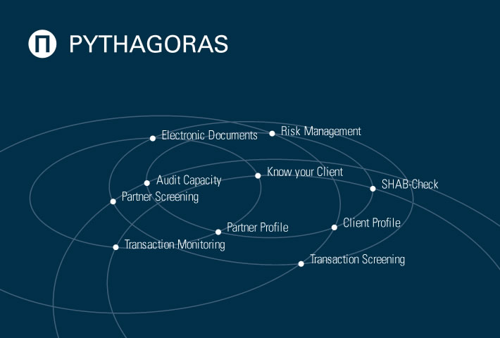 pythagoras ask answer media